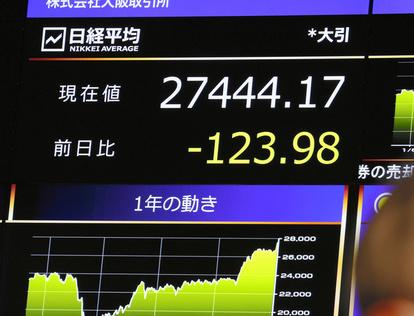 掲示板 株価