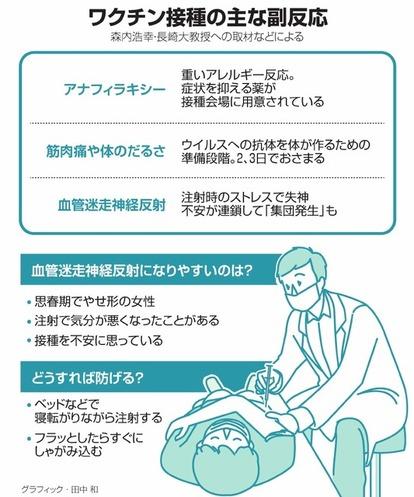 迷走 神経 反射 予防