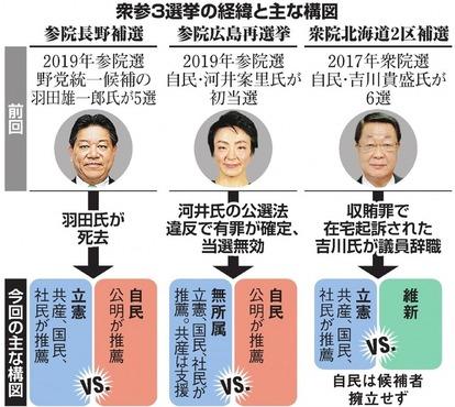 首相は「応援に来ないで」 広島の再選挙、与党に悲観論:朝日新聞デジタル
