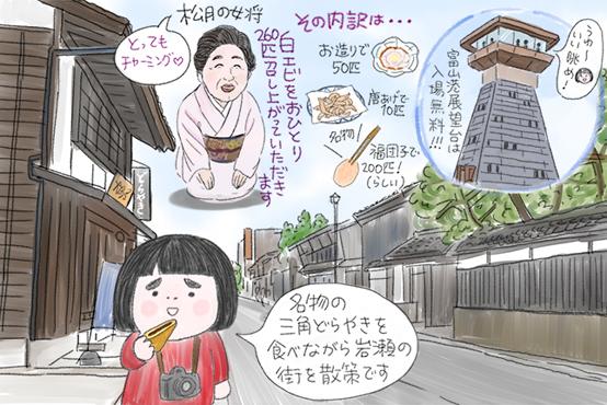 レトロな港町 富山・岩瀬の歴史散歩