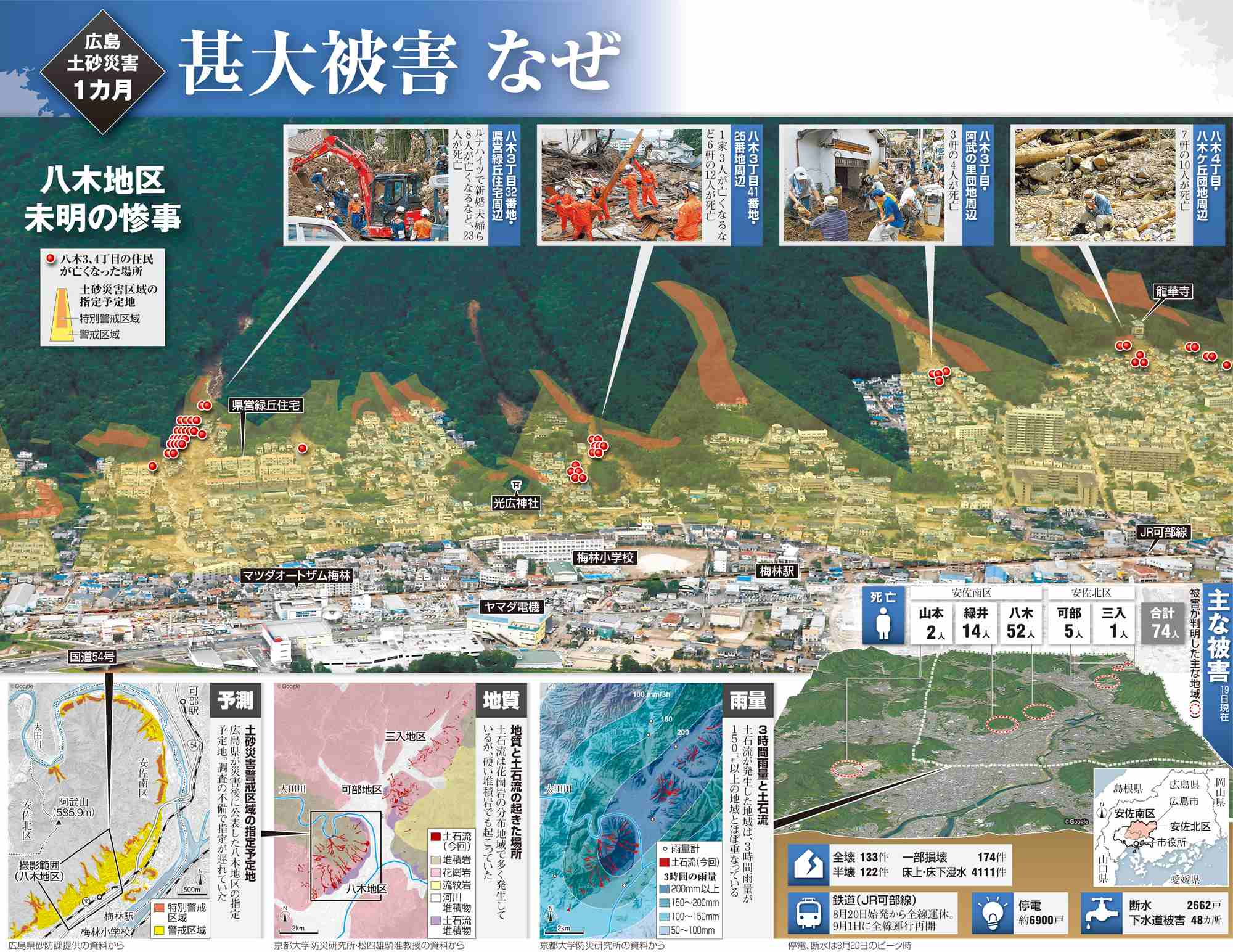 大型インフォ「広島土砂災害1カ月 甚大被害なぜ」