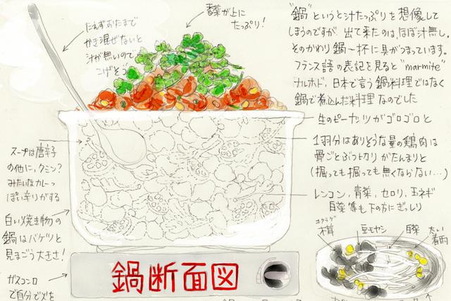 あまりに刺激的な、四川の鶏鍋