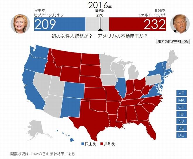 開票 選挙 結果 大統領 アメリカ 大前研一「大統領選挙の結果分析でわかったアメリカ人の本音」 バイデンはすでに任務を終えた