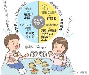 夫婦の姓、別じゃ変? ジャーナルM - MOM'S STAND(エムスタ):朝日 ...