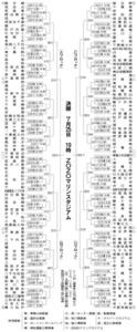 千葉 県 高校 野球 2019