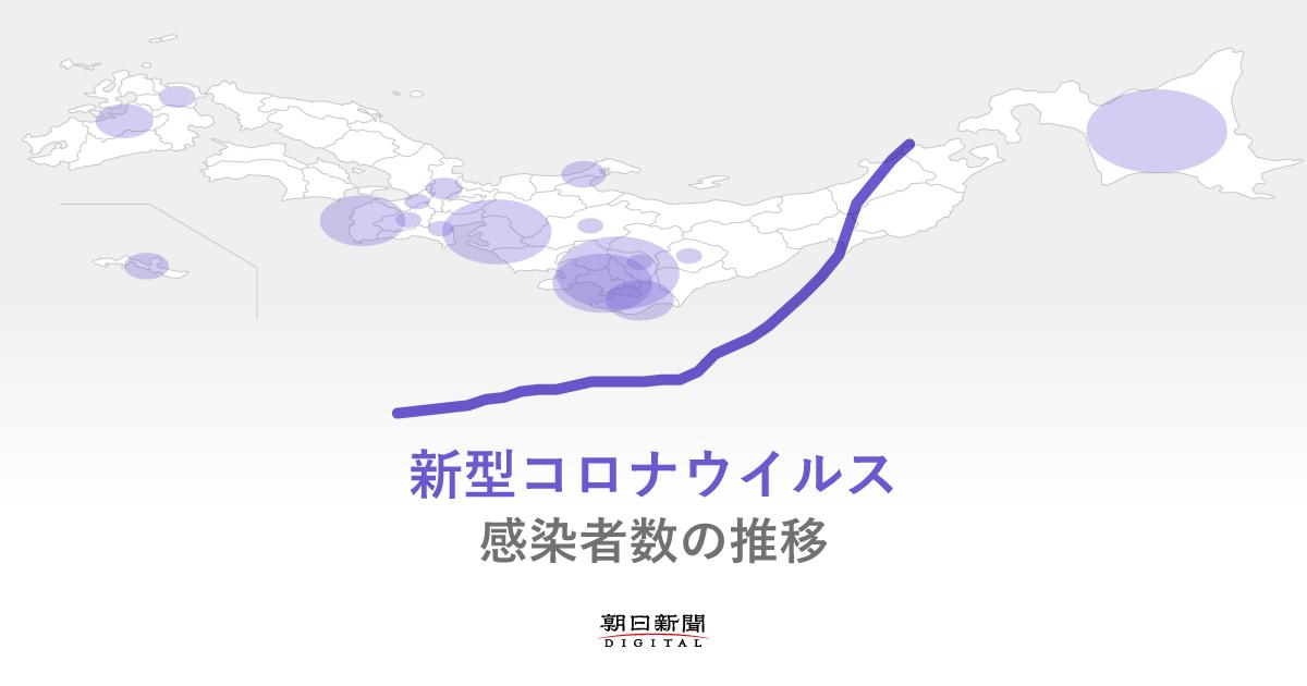 愛知県 pcr 検査数