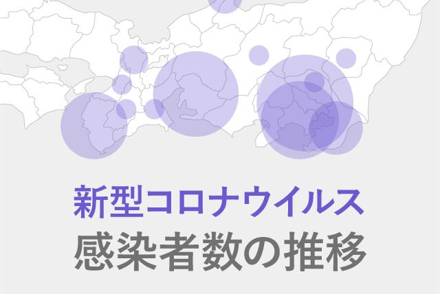 国内の感染者数を動くグラフで